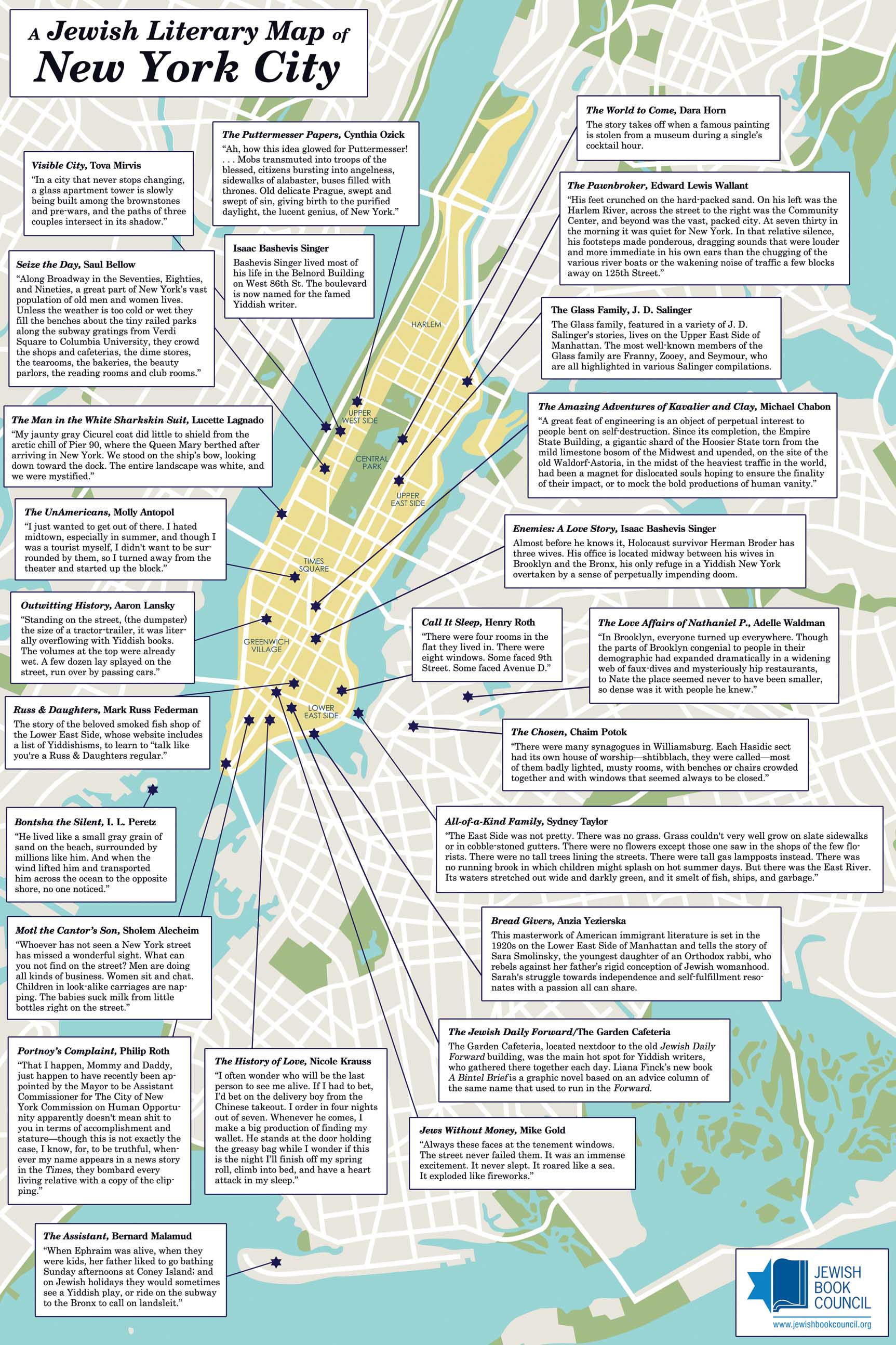 Jewish Literary Map of New York